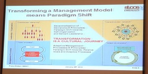 Stoos Connect Paradigm Shift
